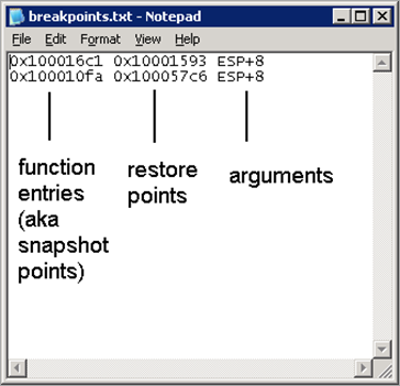 breakpoints_file